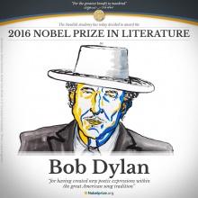 Ilustração para o anúncio da premiação a Bob Dylan pela Swedish Academy. Fonte: nobelprize.org