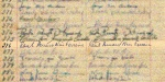 Assinatura de Raul Amaro Nin Ferreira na inscrição para o Vestibular na PUC-rio em 1963.