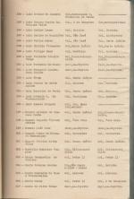 Procedência dos candidatos no vestibular de 1949. Acervo da Diretoria de Admissão e Registro.
